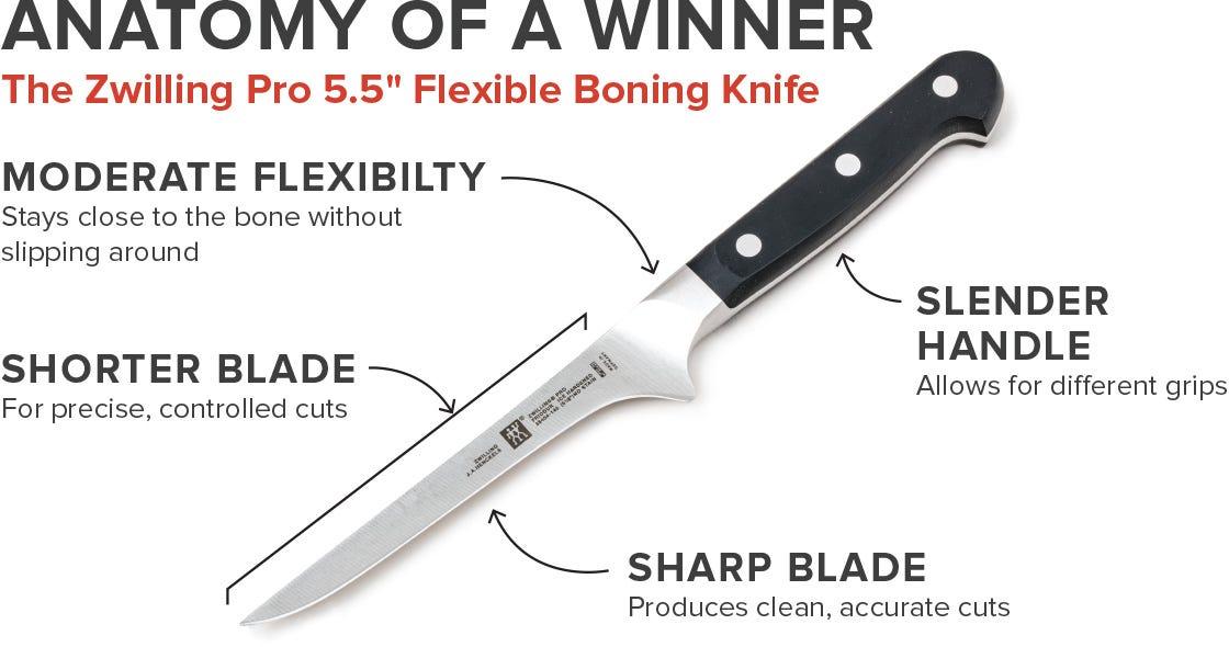 Zwilling Boning Knife Anatomy
